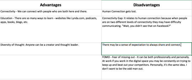 Pros and Cons of Digital Convergence
